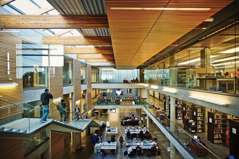 بودجه دانشگاه کوانتلن و تاثیرات اقتصادی این دانشگاه